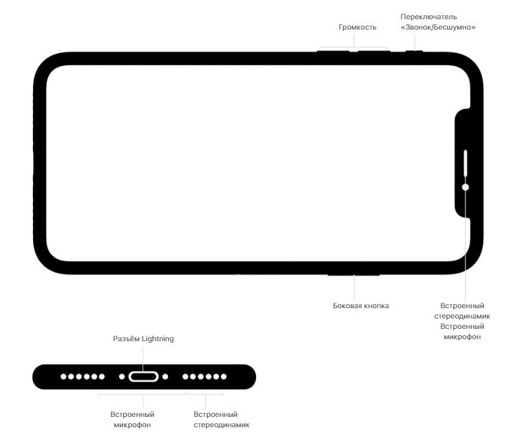 iphone_x_construction_dracocase.JPG